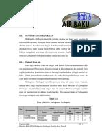 Air Baku Grobogan