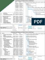 ABH Pipeline Schedule