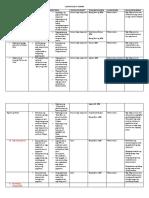 aksyonplansafilipino.pdf