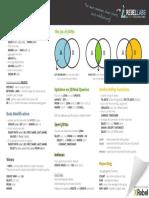 SQL Cheat Sheet.pdf