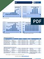 Industrial Sector 2001-2009
