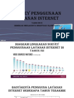 Tugas Survey Layanan Internet