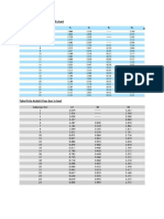 Tabel Peta Kendali X Bar-R Dan S Chart