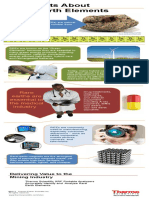 Infographic-Rare-Earth-Elements.pdf