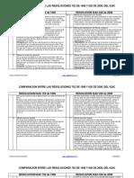 comparacion de resoluciones del IGAC 762 y 620.pdf