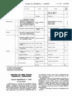 a) DR 23_95 Águas e Esgotos.pdf