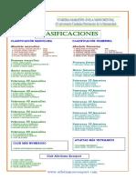 Clasificacion_MMAM 18 Resumen