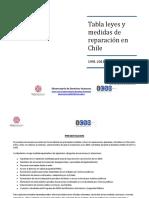 tabla-de-leyes-y-medidas-de-reparacion-a-09-10.pdf