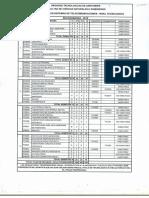 tecnologia en sistemas de telecomunicaciones-bucaramanga.pdf