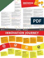 Innovation Journey 2018