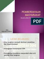 PEMBERDAYAAN MASYARAKAT.pdf