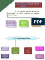 DIAPO SOLUCION 2.pptx