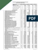 analisa darat.pdf