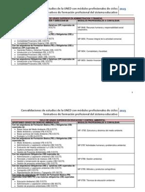 Convalidaciones Uned220915 Pdf Pdf Educación Vocacional