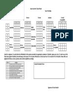 Score Card- Sensory Evaluation