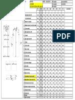 JOC0003-VST 9211127304 CARA LM GW18