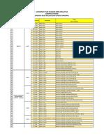 UTHM Kampus Pagoh - Bilik Kuliah dan Makmal.pdf