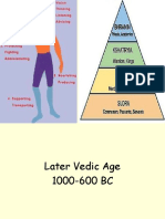 Later Vedic Age PPT.ppt
