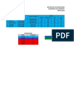 Tugas Sik Excel