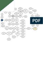 Mapa Conceptual Actividad No.1.pdf