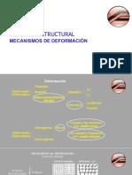 Clase 05 Mecanismos de Deformación