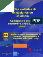 Muertes Violentas Venezolanos Ene-sept 2017-2018