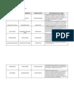 Matriz de Analisis Fase Ejemplo