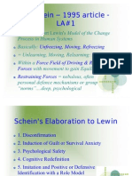 Kurt Lewin's Model of the Change