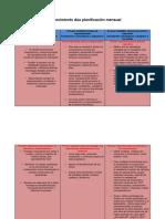 Enriquecimiento dúa planificación mensual.docx