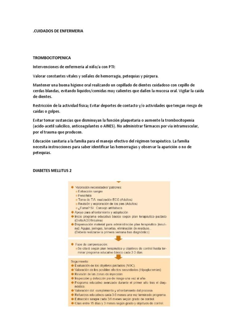 Descripción general de emergencia de MSDS del ácido salicílico de la diabetes