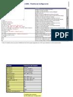 Worksheet Conf Cat2950 Educatica