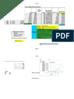 Modelos de crecimiento 2018-II.XLS