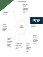 pdfmapamental2jesicaramirez10