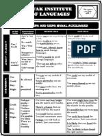 Modals Chart 2015