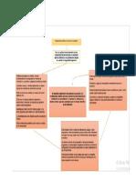 mapaconceptualreglamentolaurabotero10
