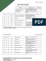 List of Ge Courses 02 Dec 2013