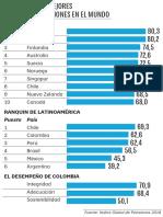 Sistema pensional en el país, mejor que en Italia, Francia y EE. UU.