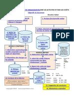 02 Modelisation de Toute Organisation / UE 2.5.1 Logiciels évolués de contrôle et d'audit
