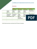 ProductosSemanaActualizacionSesion4MEEP