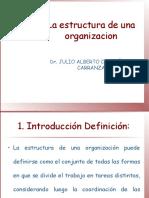 1.Modelo de Organizaciones