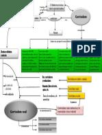 Cuadro Integración.pdf