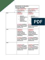 Cronograma de Taller de Ciencias Psu 2017