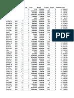 2014 and 2015 CSM Dataset