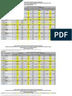 Nov Edit Jadual Praktik Fixs