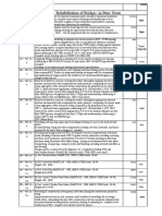 PMC DSR 2017-18 for Rehabilitation of Bridge