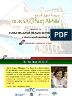 Bursa Suq Al Sila