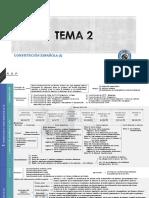 ESQUEMA TEMA 2 PN.pdf