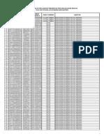 lulus_administrasi.pdf