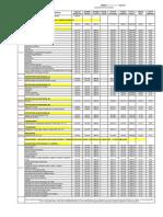 SALARIOS 2018 CATEGS. PARA PUNIS.pdf