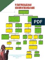 Flow Chart Penangganan Rabies (PUSKESPEMDA.NET).pdf